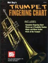 FINGERING CHART Trumpet